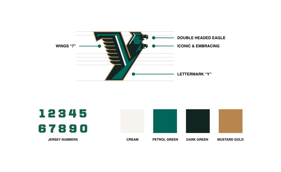 zeki-michael-design-yefi-logo-usa-states-freelance-designer-liqeur-beer-craft-design-football-helmet-mascot-branding-study