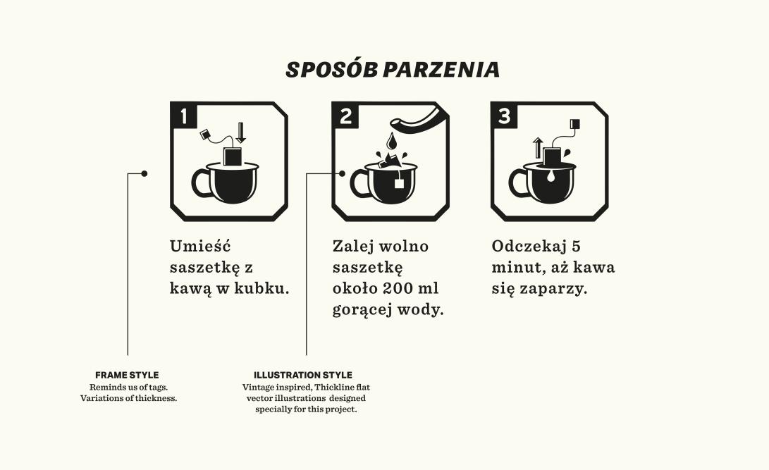 brewing-illustration-easy-brew-coffee-website-easybrew-packaging-zeki-michael-pinterest-coffee-beer-label-branding-strategy-design-practical-studio-freelance