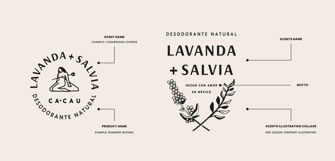cacau-STUDY-naturals-desodorante-zeki-michael-design-mexico-mezcal-alcohol-hemp-cbd-deodorant-cosmetic-tube-container-branding-packaging-design-studio-freelance-creative copy