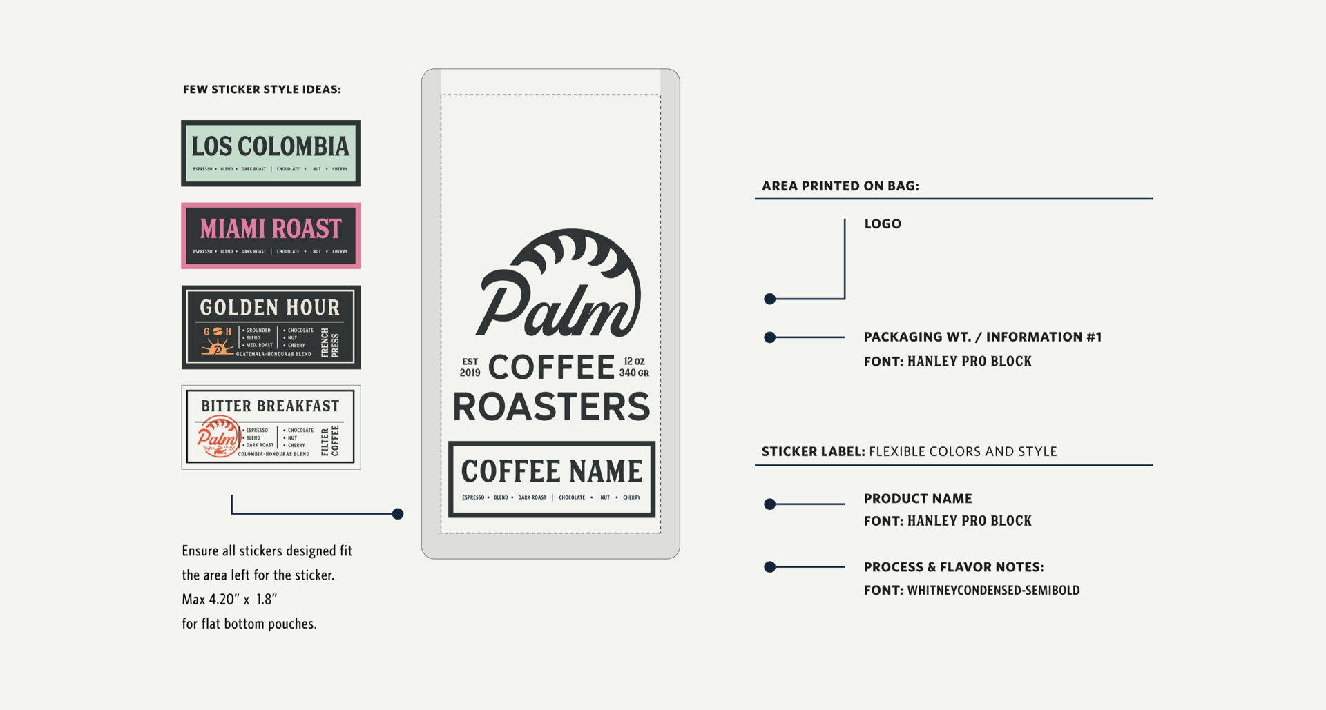 brand-guideline-design-zeki-michael-style-guidelines-strategy-packaging-example-top-roastery-florida-new-york-california-bay-area-florida-miami-zeki-michael