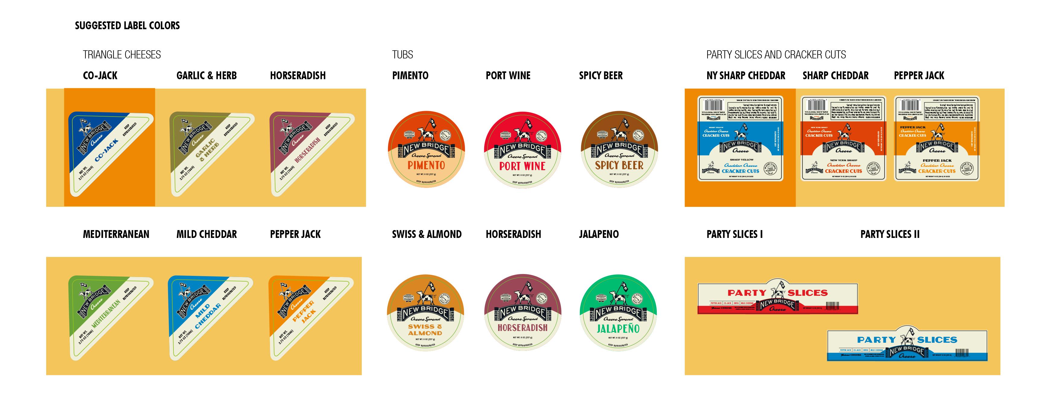 packaging-2-guideline-new-bridge-cheese-design-exploration-zeki-michael-design-cheese-cow-spread-tub-sku-range-agency-branding copy