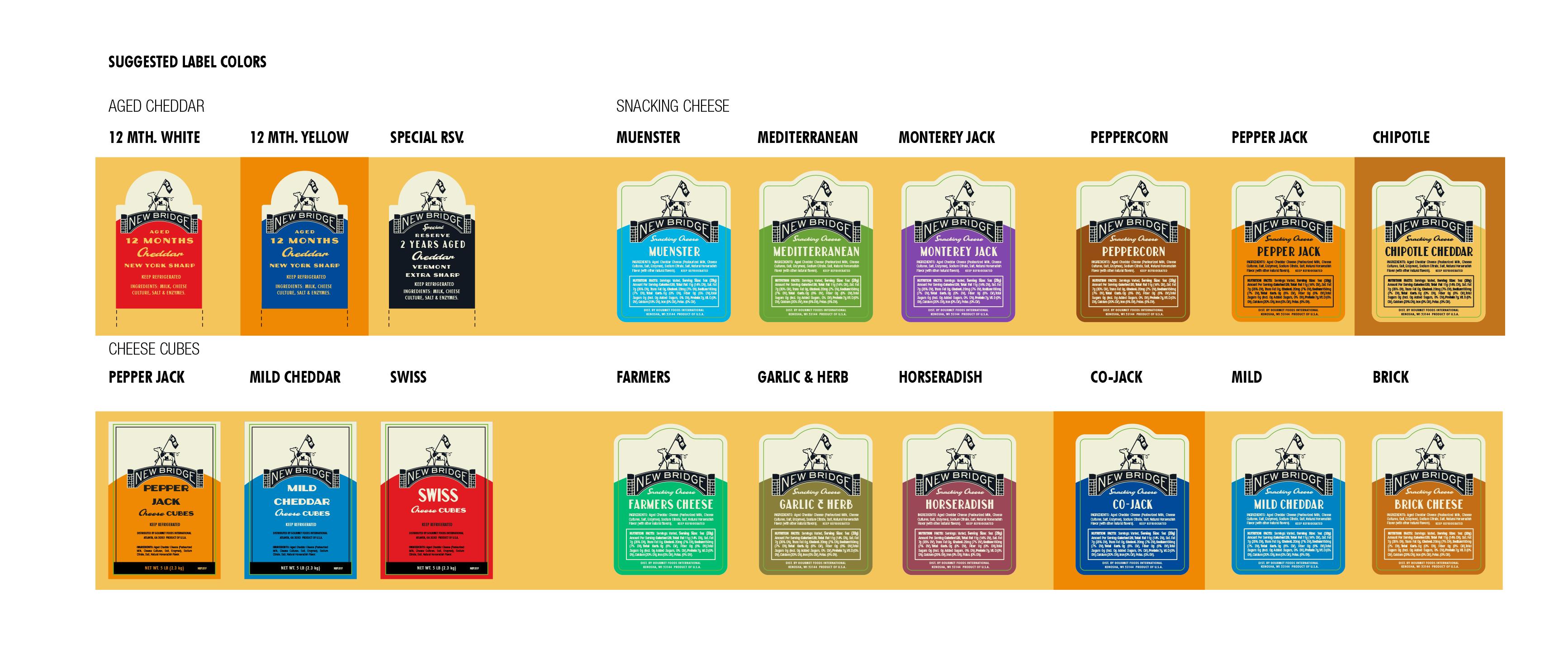 packaging-guideline-new-bridge-cheese-design-exploration-zeki-michael-design-cheese-cow-spread-tub-sku-range-agency-branding copy